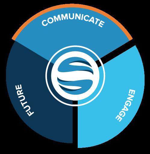 SafriCloud Communicate